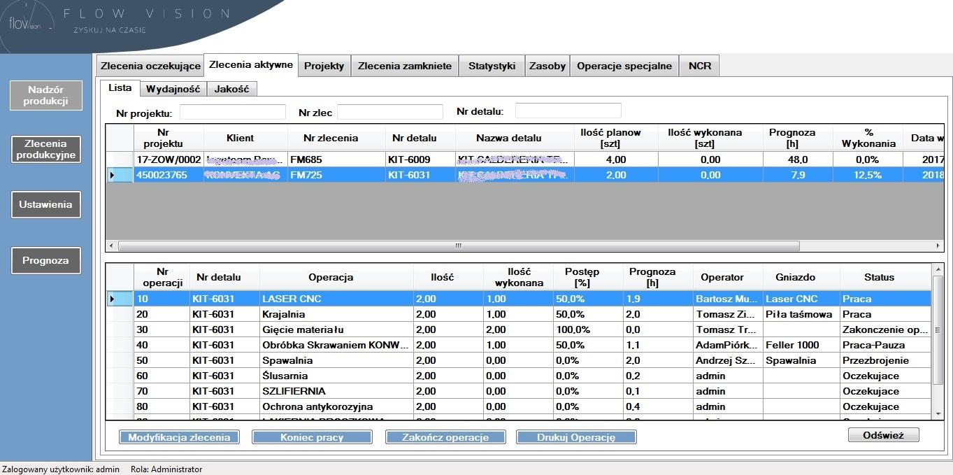 system zarządzania produkcją MES, nadzór produkcji, wydajność, produktywność