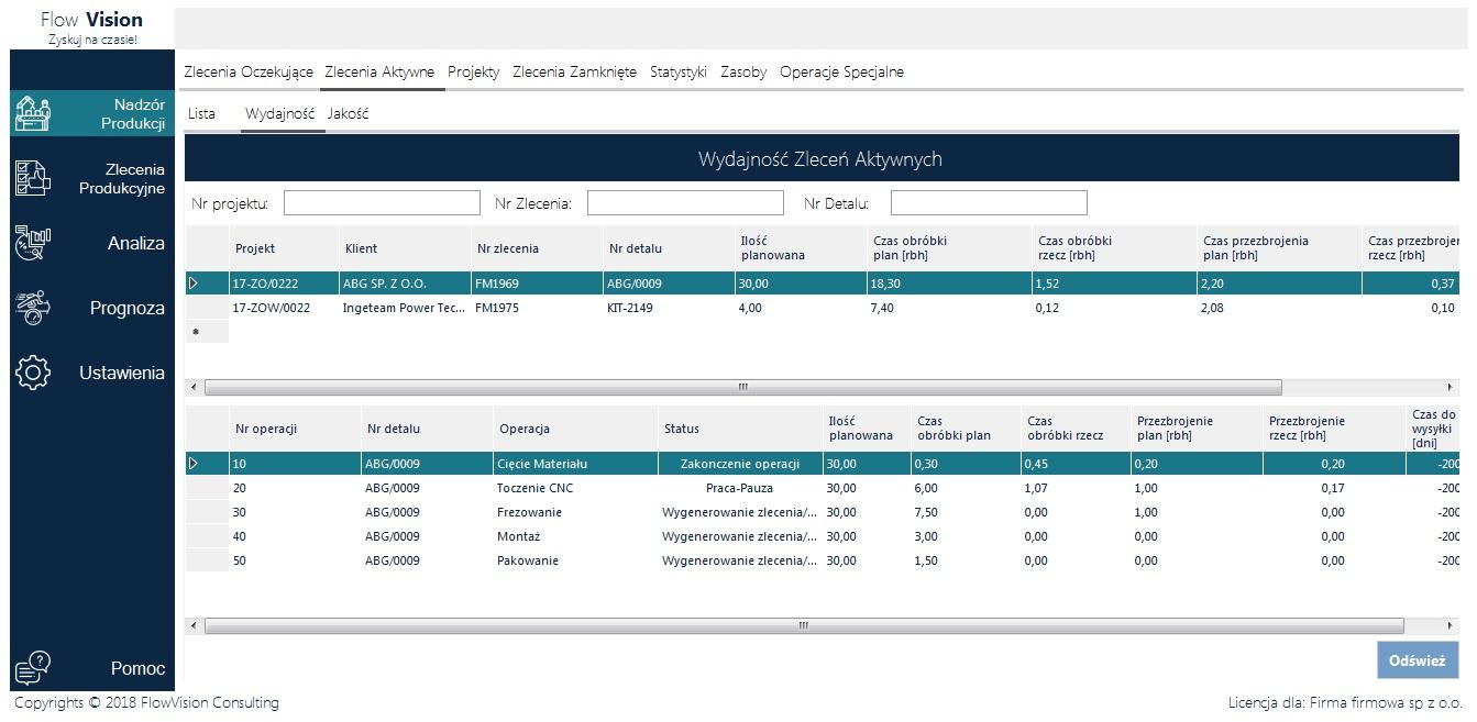Raportowanie wydajności operacji produkcyjnych (źródło www.flowvision.pl)